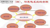 CST1易飞erp成本管理操作说明教程