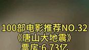 100部电影推荐NO.32《唐山大地震》票房:6.73亿