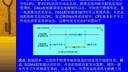 计算机组成原理43-教学视频-西安交大-要密码到www.Daboshi.com