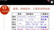 C54 C55:高中化学学考重难点突破(上)(下)黄埔2020 @ 应天教育 @浙江金华