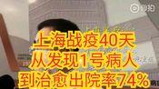每个人都是战士!上海战疫40天经历了什么:从发现1号病人到治愈出院率74%