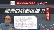 如何推算股票的底部区域?(AirAsia案例研究Part 4, 完) How to Know a Stock is Bottoming?