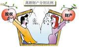 夫妻离婚财产怎么分割,律师告诉你应该怎样签!