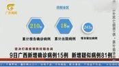 9日广西新增确诊病例15例,新增疑似病例81例