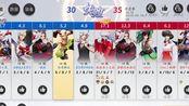 均哥解说决战平安京No.14资质赛打野山童5/8/7玩美开团鏖战25分钟,最后惜败。(均哥冲分日常)