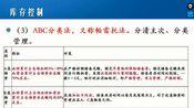 中级经济师-工商管理(8)