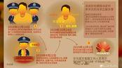 专访华为前员工:不止李洪元,我也曾因离职赔偿被羁押90天