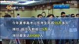 [早安山东]潍坊考生近六万五全省最多