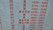 广西这个县的工业区大量工厂招工,工资待遇还可以,有这样的工资你还去外省打工吗