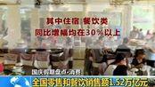 全国零售和餐饮销售额1.52万亿元