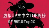 【Vup中文TOP周榜】Top20推荐排行,9月周刊Vol.4,在MV里面插入排行榜是什么体验?