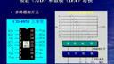 微处理器原理28-教学视频-同济大学-要密码到www.Daboshi.com