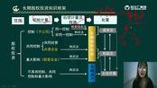 【会计】+中级事务课+长投的认定(二)+恒生仁财税集团