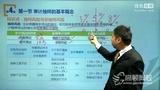 【2015】4.1注册会计师(CPA)-审计-第四章
