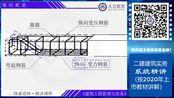 【备考2020年二级建造师】2020二建XD建筑-精讲班-赵爱林【推荐】【新教材】