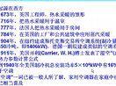 哈工大 建筑设备 暖(暖通空调)大学公开课[www.da-fan-shu.com]番薯学院