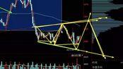 2019年11月25日最新上证指数股市趋势研判~日日更新言简意赅~原创走势模型图~股票多空操作指南