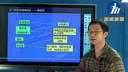 我要自学网plc视频教程14