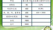 扇形统计图   天津市河西区闽侯路小学   吴桐—在线播放—优酷网,视频高清在线观看