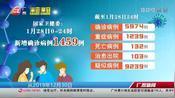 湖北省和武汉市28日新增确诊病例较上日有所下降