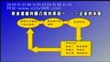深圳雷视安防:www.cctv366.com90米红外摄像机