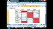 电子表格教程 excel表格自动调整