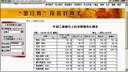 国际金融实务01-02-视频教程-浙江大学-要密码请到www.Daboshi.com