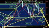 2019年10月27日最新上证指数股市趋势研判~日日更新言简意赅~原创走势模型图~股票多空操作指南