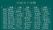日语学习:日本小学生都是这么背的哦,送你日语五十音背诵方法