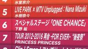 电视播oricon音乐DVD周榜 别跳过6位下野纮啊喂给我回来!!!