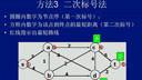 运筹学41-本科视频-西安交大-要密码到www.Daboshi.com