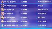 【崩坏3】ios终极区战场99850分合集(12.24-12.29)