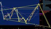 2019年7月12日最新上证指数股市趋势研判~日日更新言简意赅~原创走势模型图~股票多空操作指南