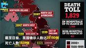 全球确诊超86万!英国现本土死亡最小病例,年仅13岁男童离世