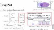 文本摘要:传统方法整理+论文阅读笔记(CopyNet,Pointer-Generator-Network,NeuSum)